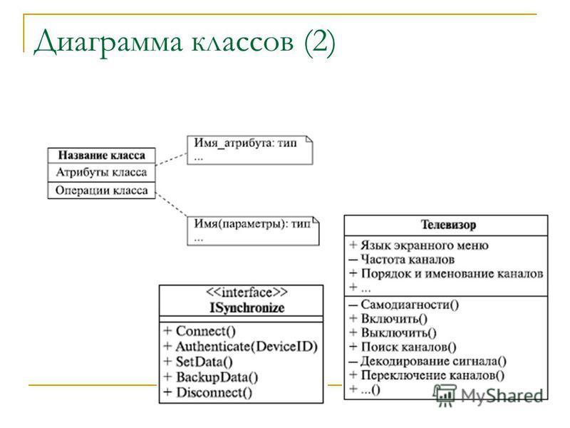 Диаграмма классов (2)