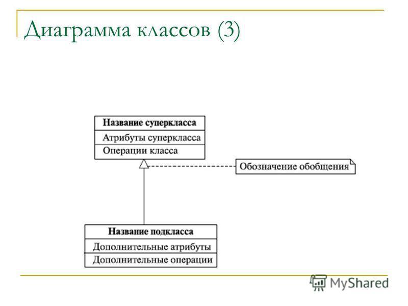 Диаграмма классов (3)