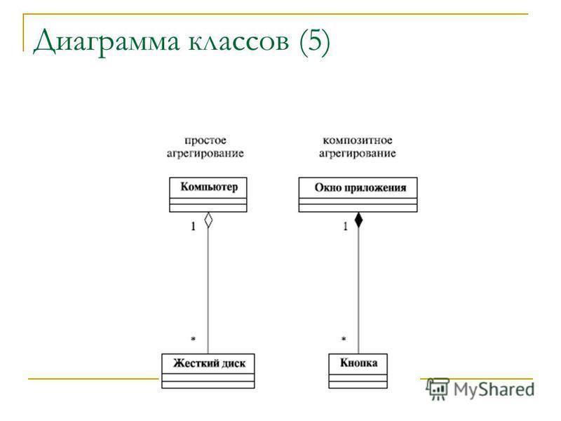 Диаграмма классов (5)