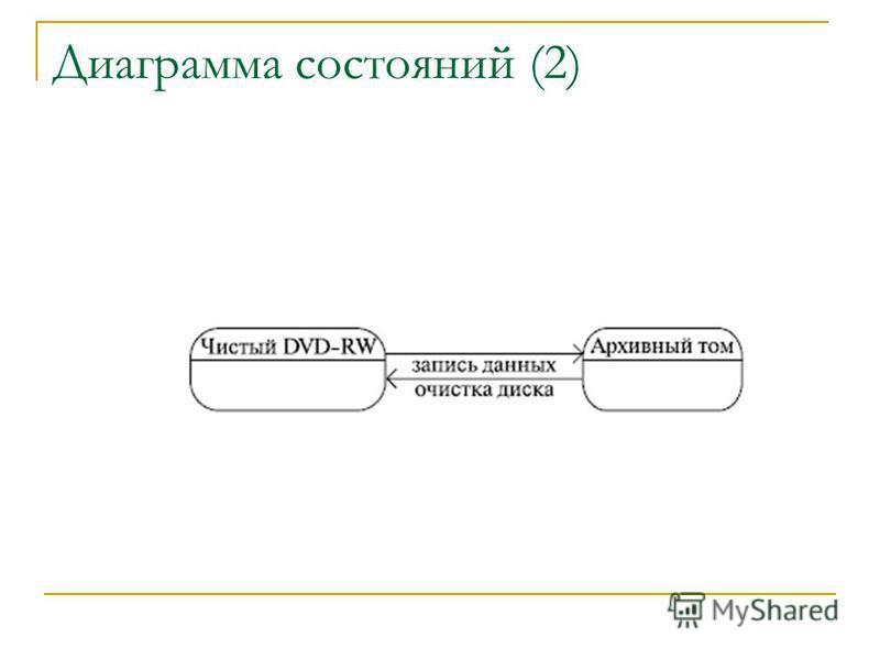 Диаграмма состояний (2)