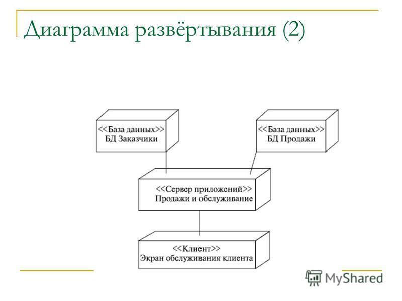 Диаграмма развёртывания (2)