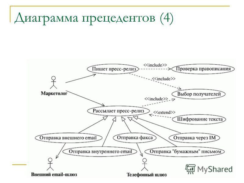 Диаграмма прецедентов (4)