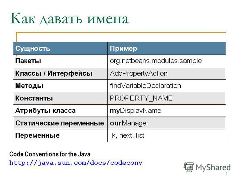 4 Как давать имена Code Conventions for the Java http://java.sun.com/docs/codeconv