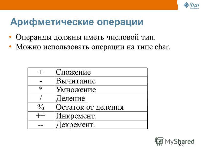 25 Арифметические операции Остаток от деления% Инкремент.++ Декремент.-- Деление/ Умножение* Вычитание- Сложение+ Операнды должны иметь числовой тип. Можно использовать операции на типе char.