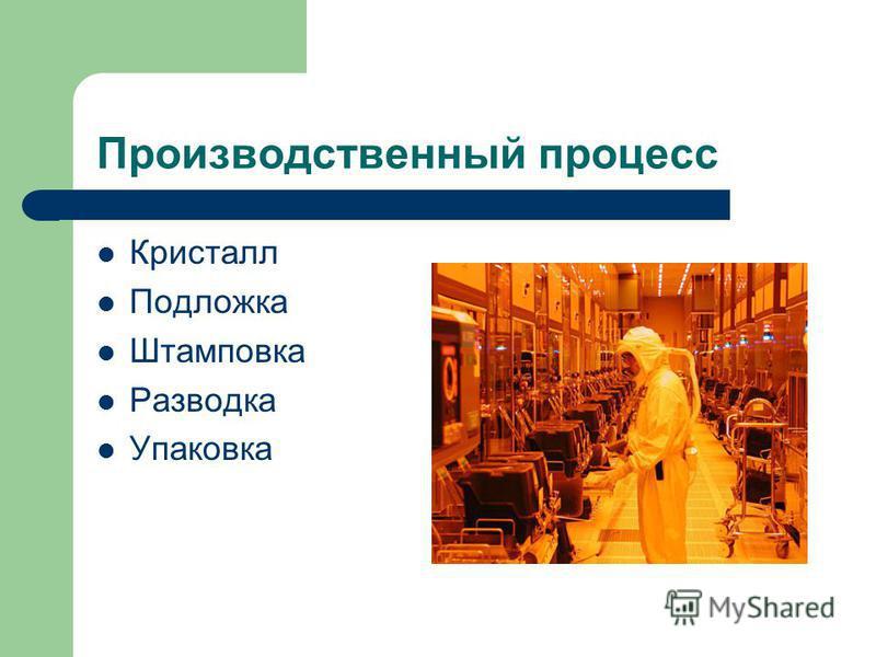 Производственный процесс Кристалл Подложка Штамповка Разводка Упаковка