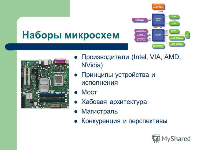 Наборы микросхем Производители (Intel, VIA, AMD, NVidia) Принципы устройства и исполнения Мост Хабовая архитектура Магистраль Конкуренция и перспективы
