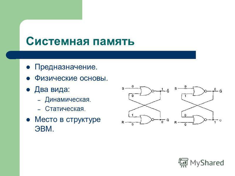 Системная память Предназначение. Физические основы. Два вида: – Динамическая. – Статическая. Место в структуре ЭВМ.