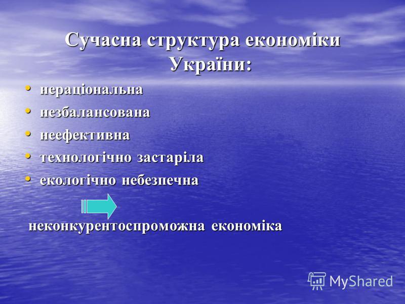 Сучасна структура економіки України: нераціональна нераціональна незбалансована незбалансована неефективна неефективна технологічно застаріла технологічно застаріла екологічно небезпечна екологічно небезпечна неконкурентоспроможна економіка неконкуре