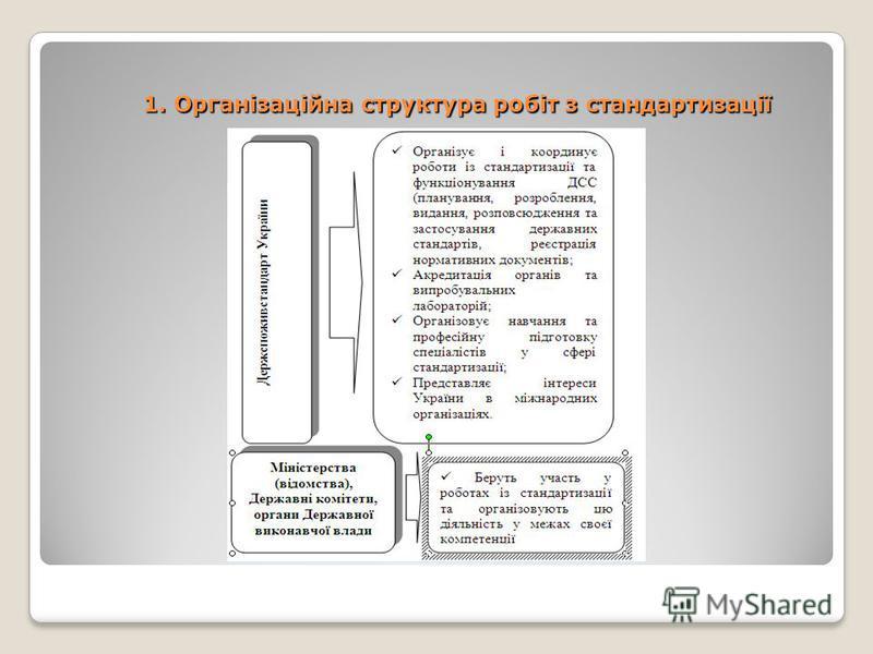 1. Організаційна структура робіт з стандартизації