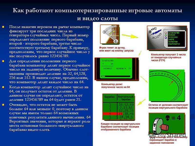Как работают компьютеризированные игровые автоматы и видео слоты После нажатия игроком на рычаг компьютер фиксирует три последних числа из генератора случайных чисел. Первый номер определяет положение первого барабана, второй - второго барабана, трет