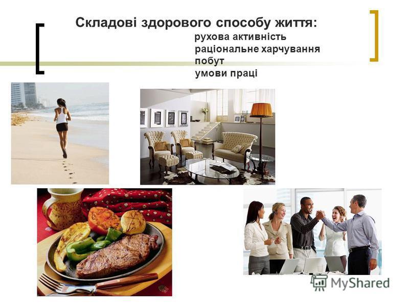Складові здорового способу життя: рухова активність раціональне харчування побут умови праці