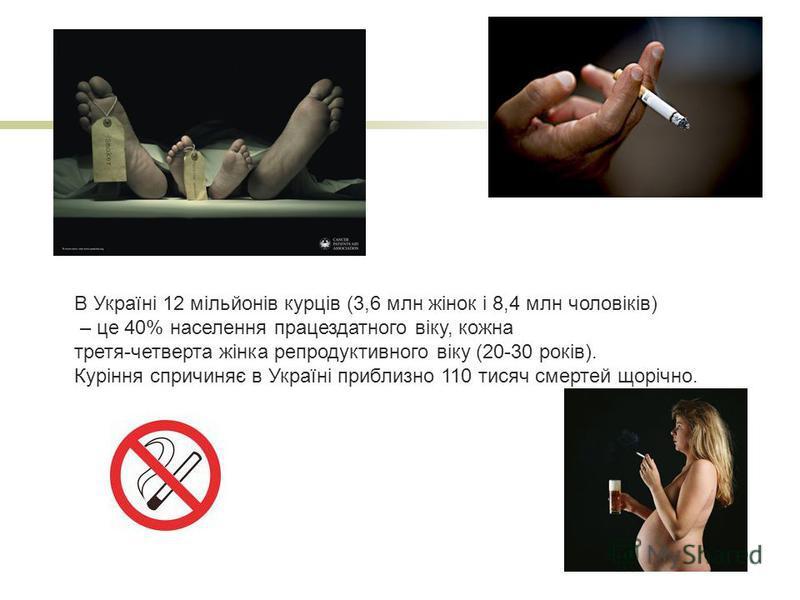 В Україні 12 мільйонів курців (3,6 млн жінок і 8,4 млн чоловіків) – це 40% населення працездатного віку, кожна третя-четверта жінка репродуктивного віку (20-30 років). Куріння спричиняє в Україні приблизно 110 тисяч смертей щорічно.