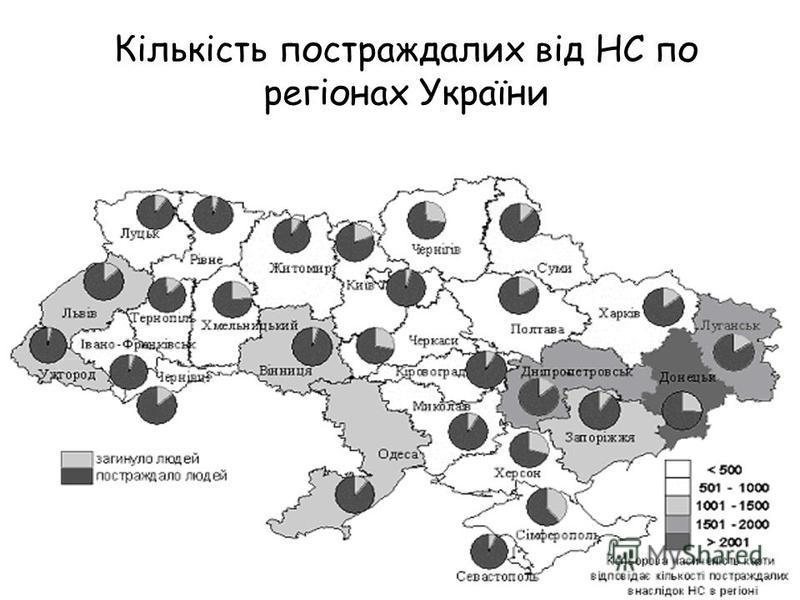 Кількість постраждалих від НС по регіонах України