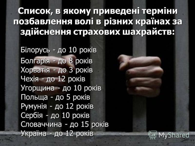 Список, в якому приведені терміни позбавлення волі в різних країнах за здійснення страхових шахрайств: Білорусь - до 10 років Білорусь - до 10 років Болгарія - до 8 років Хорватія - до 3 років Чехія - до 12 років Угорщина - до 10 років Польща - до 5