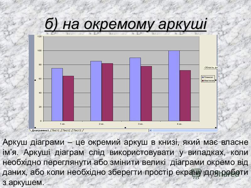 б) на окремому аркуші Аркуш діаграми – це окремий аркуш в книзі, який має власне імя. Аркуші діаграм слід використовувати у випадках, коли необхідно переглянути або змінити великі діаграми окремо від даних, або коли необхідно зберегти простір екрану