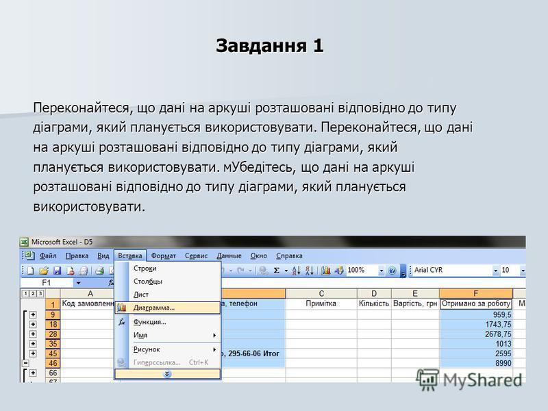 Завдання 1 Переконайтеся, що дані на аркуші розташовані відповідно до типу діаграми, який планується використовувати. Переконайтеся, що дані на аркуші розташовані відповідно до типу діаграми, який планується використовувати. мУбедітесь, що дані на ар