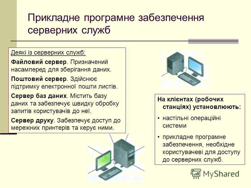 Прикладне програмне забезпечення серверних служб Деякі із серверних служб: Файловий сервер. Призначений насамперед для зберігання даних. Поштовий сервер. Здійснює підтримку електронної пошти листів. Сервер баз даних. Містить базу даних та забезпечує