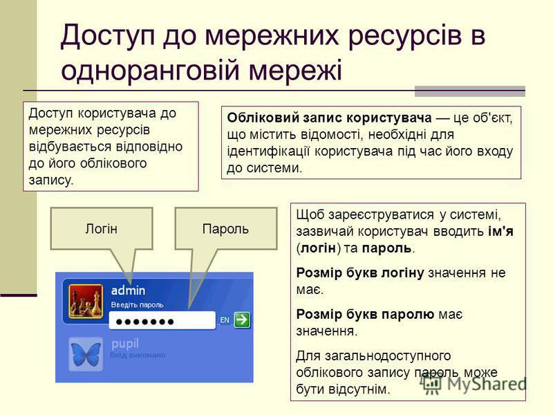 Доступ до мережних ресурсів в одноранговій мережі Обліковий запис користувача це об'єкт, що містить відомості, необхідні для ідентифікації користувача під час його входу до системи. Щоб зареєструватися у системі, зазвичай користувач вводить ім'я (лог