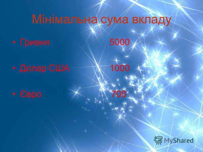 Мінімальна сума вкладу Гривня 5000 Долар США 1000 Євро 700