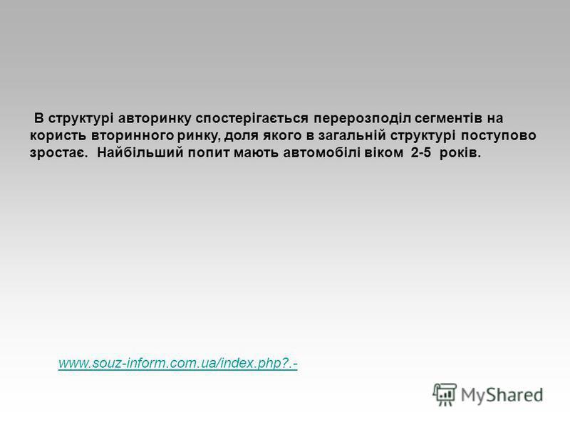 В структурі авторинку спостерігається перерозподіл сегментів на користь вторинного ринку, доля якого в загальній структурі поступово зростає. Найбільший попит мають автомобілі віком 2-5 років. www.souz-inform.com.ua/index.php?.-
