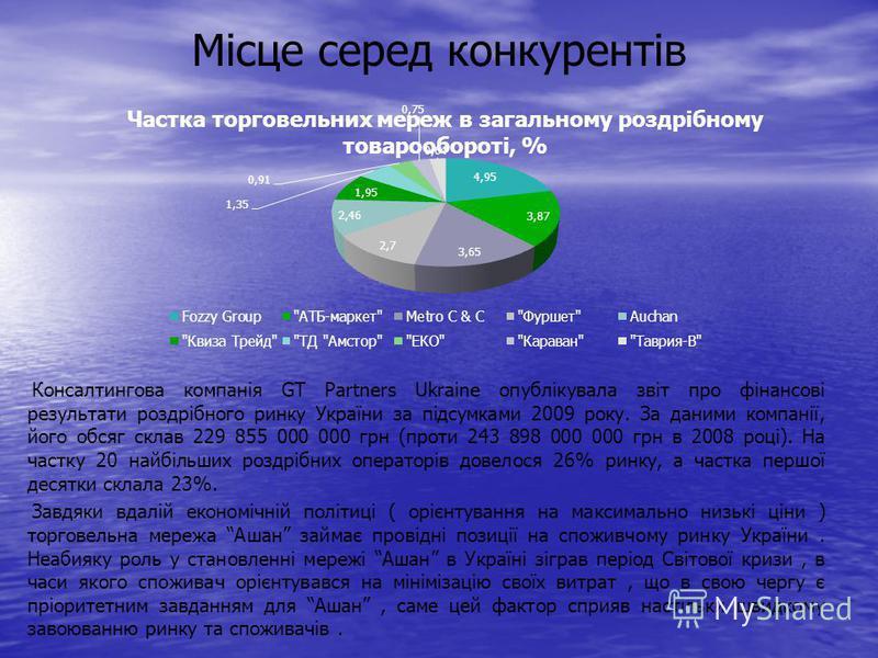 Місце серед конкурентів Консалтингова компанія GT Partners Ukraine опублікувала звіт про фінансові результати роздрібного ринку України за підсумками 2009 року. За даними компанії, його обсяг склав 229 855 000 000 грн (проти 243 898 000 000 грн в 200