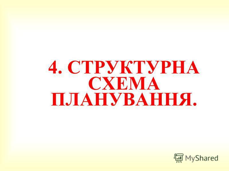 4. 4. СТРУКТУРНА СХЕМА ПЛАНУВАННЯ.