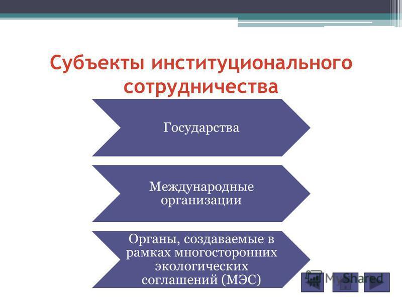 Субъекты институционального сотрудничества Государства Международные организации Органы, создаваемые в рамках многосторонних экологических соглашений (МЭС)