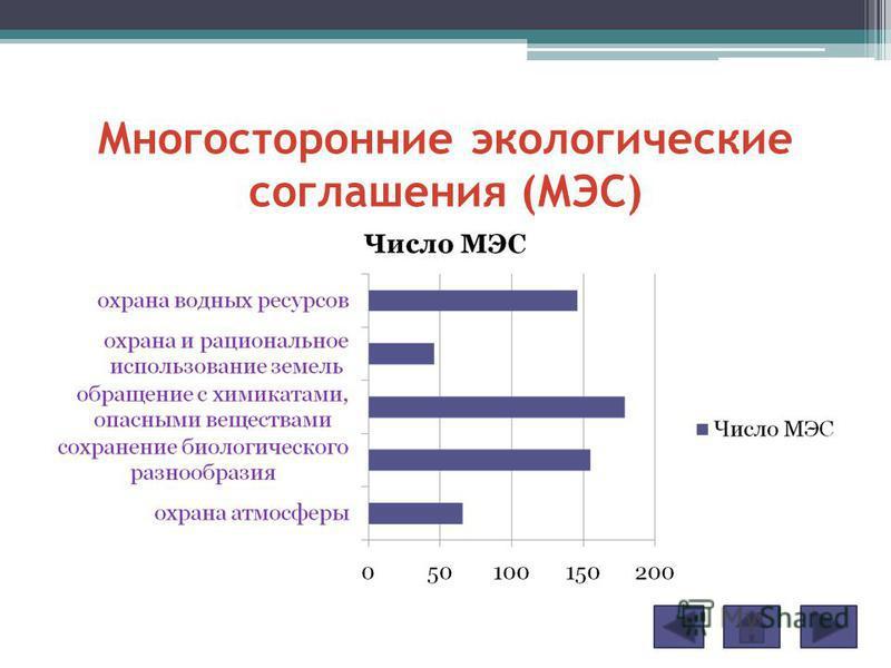 Многосторонние экологические соглашения (МЭС)