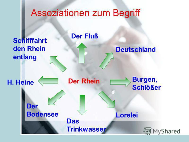 Assoziationen zum Begriff Der Rhein Der Fluß Deutschland H. Heine Lorelei Das Trinkwasser Der Bodensee Burgen, Schlößer Schifffahrt den Rhein entlang