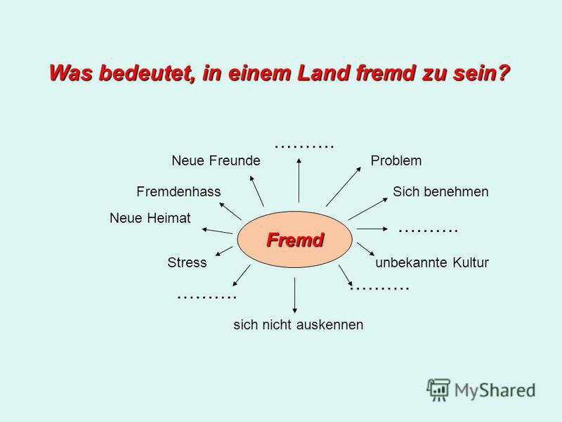 Was bedeutet, in einem Land fremd zu sein? Fremd Problem Sich benehmen unbekannte Kultur ………. sich nicht auskennen ………. Stress Neue Heimat Fremdenhass Neue Freunde ……….