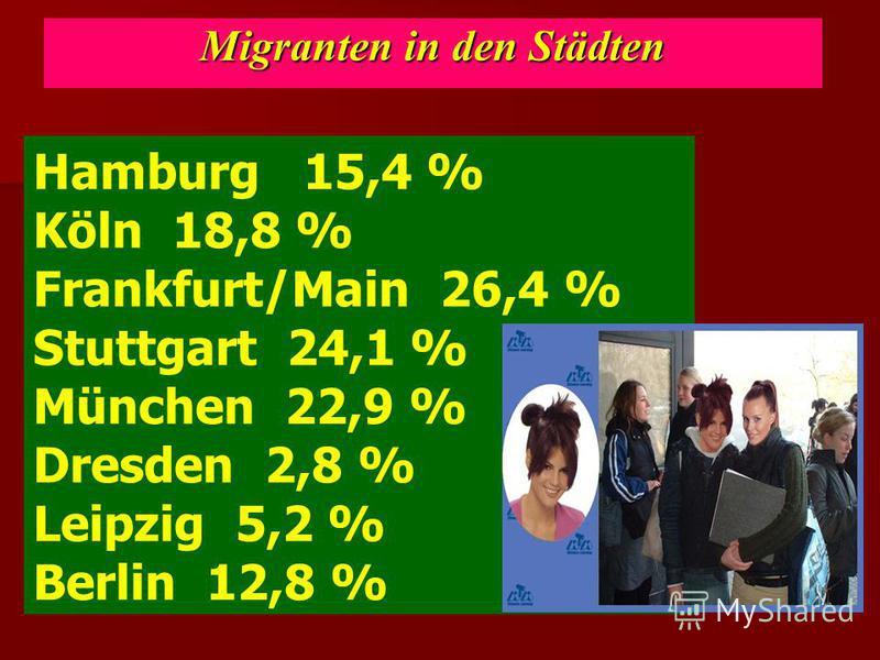 Migranten in den Städten Hamburg 15,4 % Köln 18,8 % Frankfurt/Main 26,4 % Stuttgart 24,1 % München 22,9 % Dresden 2,8 % Leipzig 5,2 % Berlin 12,8 %