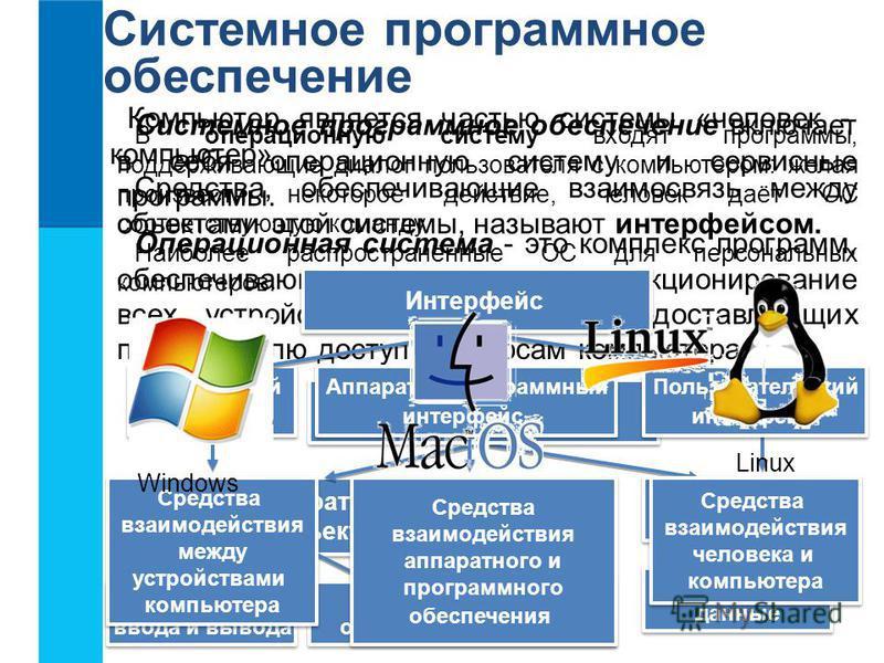 Системное программное обеспечение Системное программное обеспечение включает в себя операционную систему и сервисные программы. Операционная система - это комплекс программ, обеспечивающих совместное функционирование всех устройств компьютера и предо