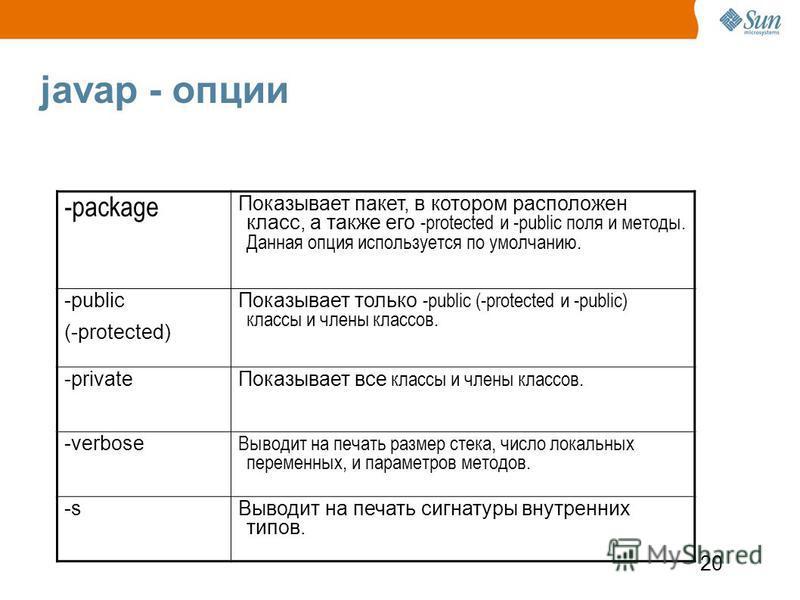 20 javap - опции -package Показывает пакет, в котором расположен класс, а также его -protected и -public поля и методы. Данная опция используется по умолчанию. -public (-protected) Показывает только -public (-protected и -public) классы и члены класс