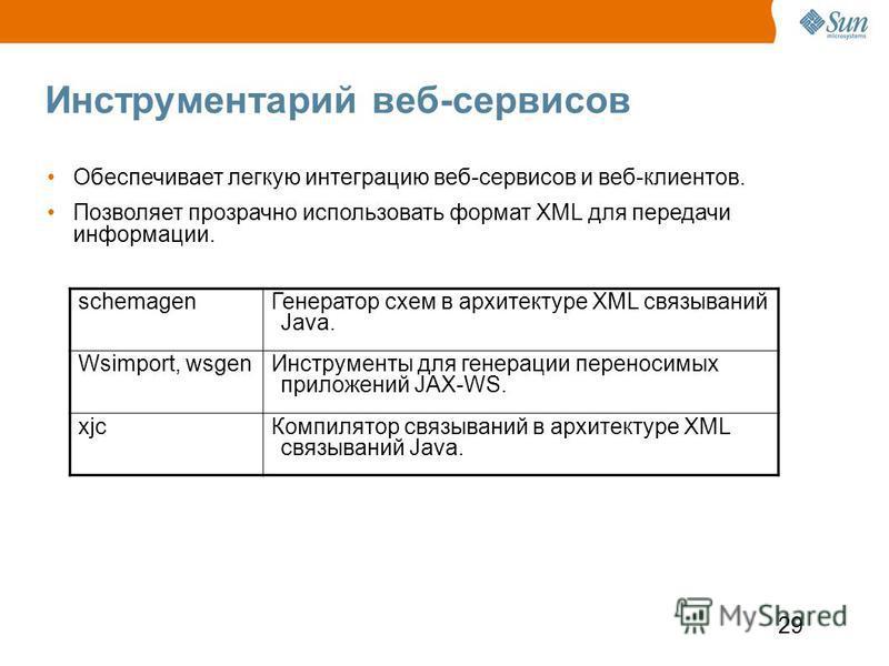 29 Инструментарий веб-сервисов schemagen Генератор схем в архитектуре XML связываний Java. Wsimport, wsgen Инструменты для генерации переносимых приложений JAX-WS. xjc Компилятор связываний в архитектуре XML связываний Java. Обеспечивает легкую интег