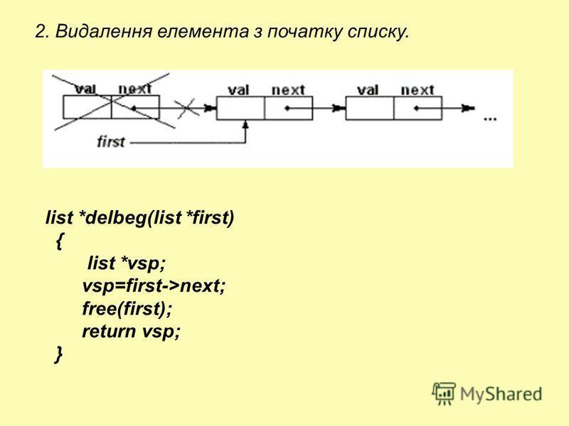 2. Видалення елемента з початку списку. list *delbeg(list *first) { list *vsp; vsp=first->next; free(first); return vsp; }