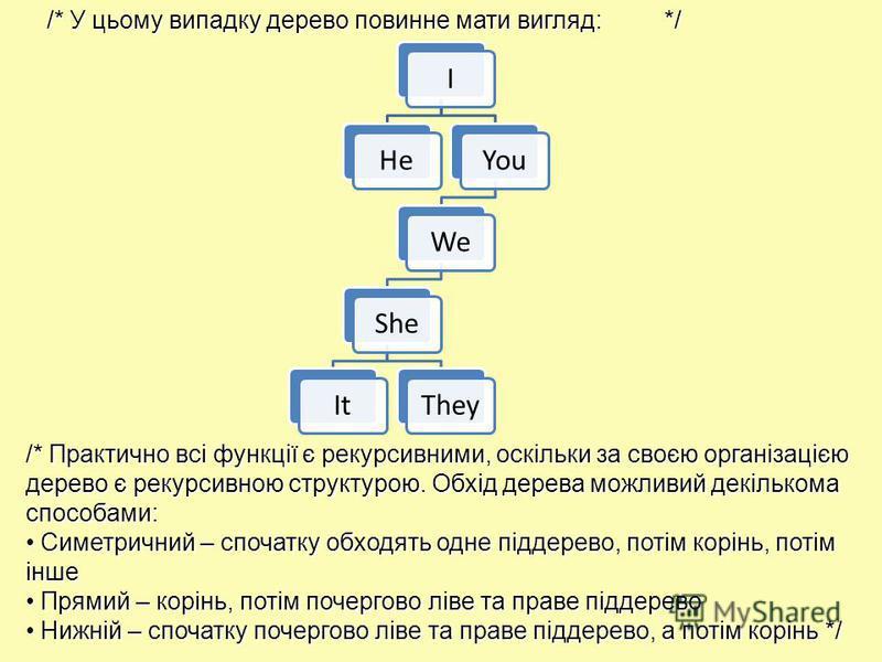 /* У цьому випадку дерево повинне мати вигляд:*/ /* Практично всі функції є рекурсивними, оскільки за своєю організацією дерево є рекурсивною структурою. Обхід дерева можливий декількома способами: Симетричний – спочатку обходять одне піддерево, поті