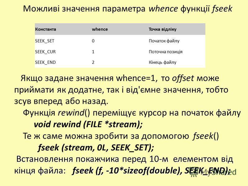 КонстантаwhenceТочка відліку SEEK_SET0Початок файлу SEEK_CUR1Поточна позиція SEEK_END2Кінець файлу Можливі значення параметра whence функції fseek Якщо задане значення whence=1, то offset може приймати як додатне, так і від'ємне значення, тобто зсув