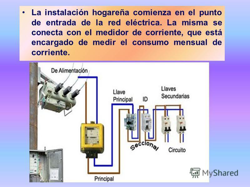 La instalación hogareña comienza en el punto de entrada de la red eléctrica. La misma se conecta con el medidor de corriente, que está encargado de medir el consumo mensual de corriente.