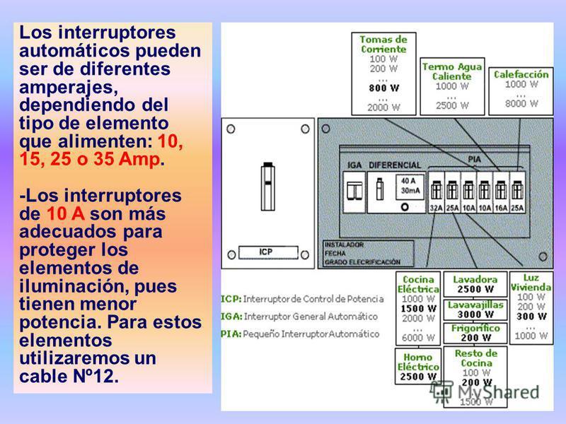 Los interruptores automáticos pueden ser de diferentes amperajes, dependiendo del tipo de elemento que alimenten: 10, 15, 25 o 35 Amp. -Los interruptores de 10 A son más adecuados para proteger los elementos de iluminación, pues tienen menor potencia