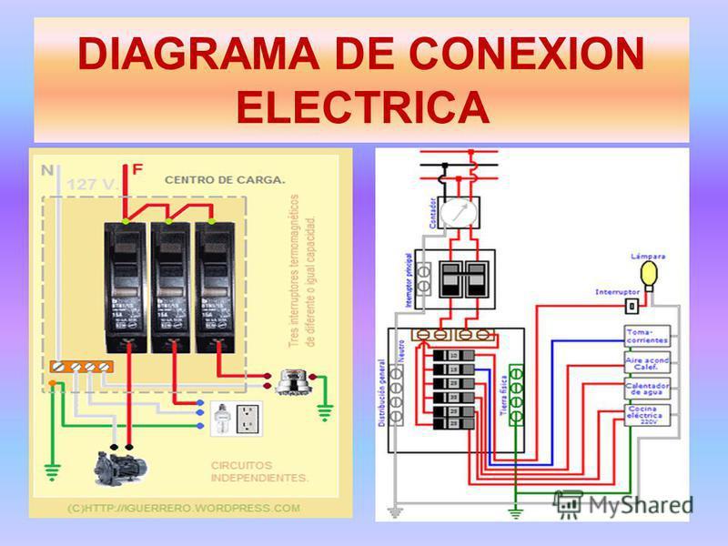 DIAGRAMA DE CONEXION ELECTRICA