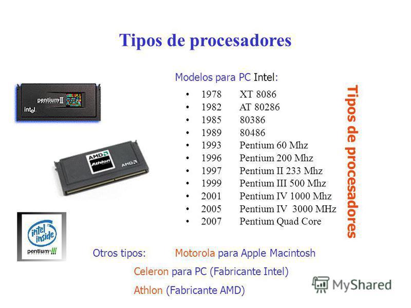 Tipos de procesadores 1978 XT 8086 1982 AT 80286 1985 80386 1989 80486 1993 Pentium 60 Mhz 1996 Pentium 200 Mhz 1997 Pentium II 233 Mhz 1999 Pentium III 500 Mhz 2001 Pentium IV 1000 Mhz 2005 Pentium IV 3000 MHz 2007 Pentium Quad Core Tipos de procesa
