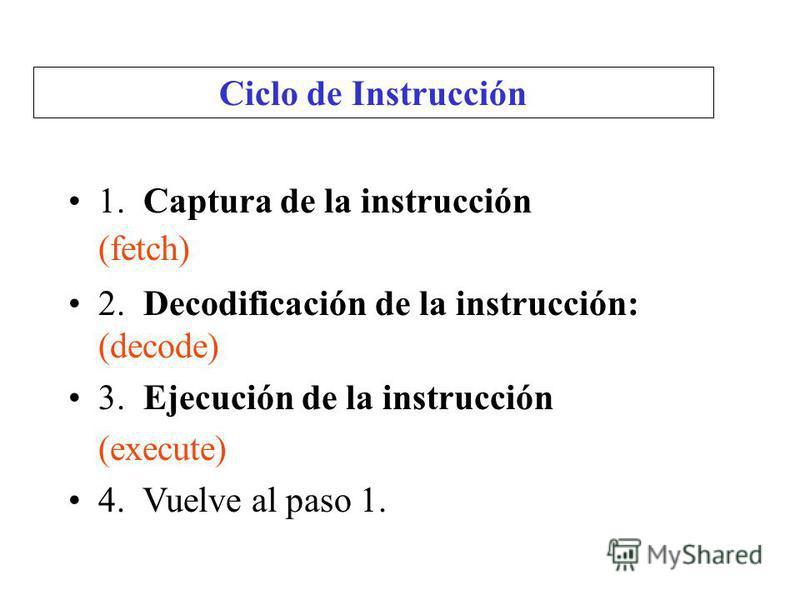 Ciclo de Instrucción 1. Captura de la instrucción (fetch) 2. Decodificación de la instrucción: (decode) 3. Ejecución de la instrucción (execute) 4. Vuelve al paso 1.