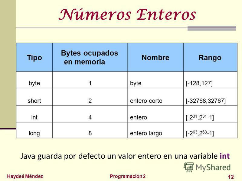 Haydeé MéndezProgramación 2 12 Números Enteros Tipo Bytes ocupados en memoria NombreRango byte1 [-128,127] short2entero corto[-32768,32767] int4entero[-2 31,2 31 -1] long8entero largo[-2 63,2 63 -1] Java guarda por defecto un valor entero en una vari