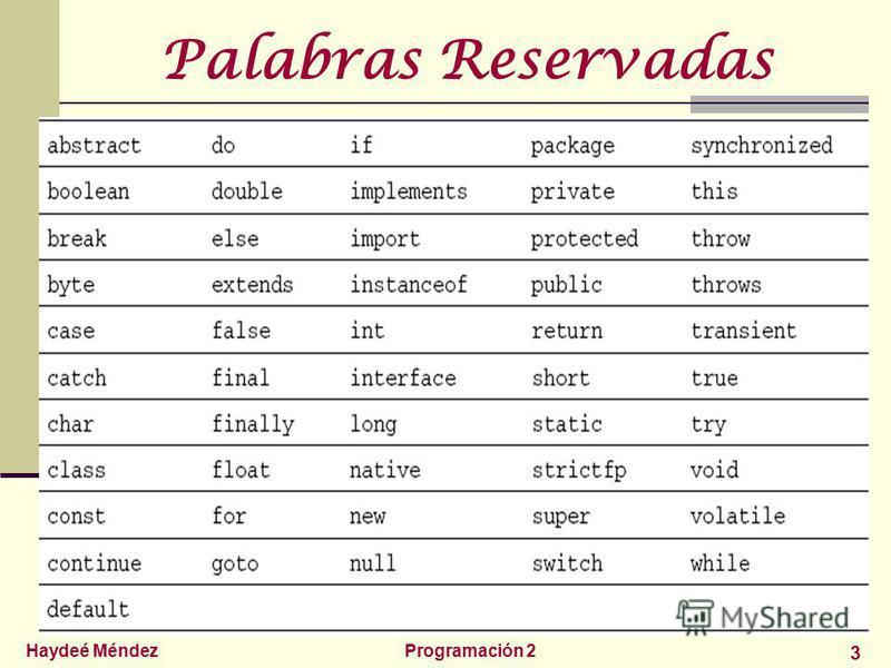 Haydeé MéndezProgramación 2 3 Palabras Reservadas