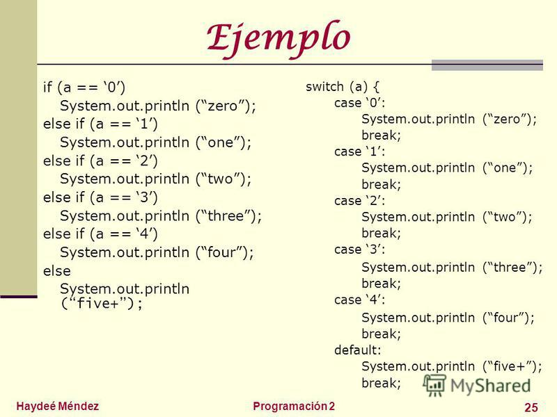 Haydeé MéndezProgramación 2 25 Ejemplo if (a == 0) System.out.println (zero); else if (a == 1) System.out.println (one); else if (a == 2) System.out.println (two); else if (a == 3) System.out.println (three); else if (a == 4) System.out.println (four