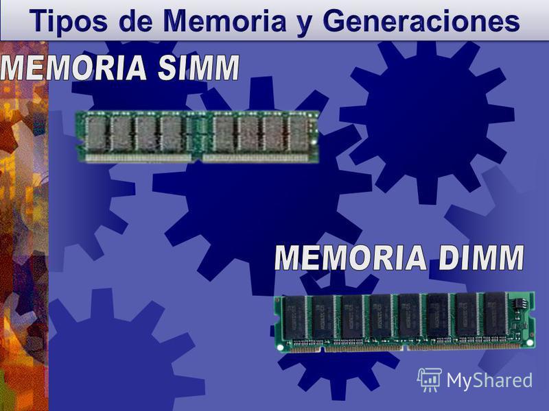 Palanca Eyectora y seguro de Memoria