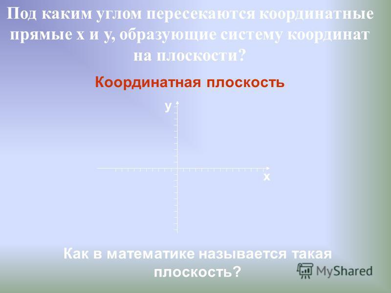 Под каким углом пересекаются координатные прямые х и у, образующие систему координат на плоскости? х y Как в математике называется такая плоскость? Координатная плоскость