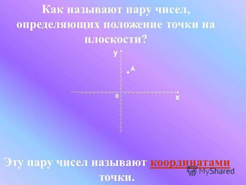 Как называют пару чисел, определяющих положение точки на плоскости? Эту пару чисел называют координатами точки. х y 0 A
