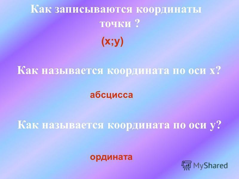 Как записываются координаты точки ? Как называется координата по оси у? Как называется координата по оси х? (х;у) абсцисса ордината