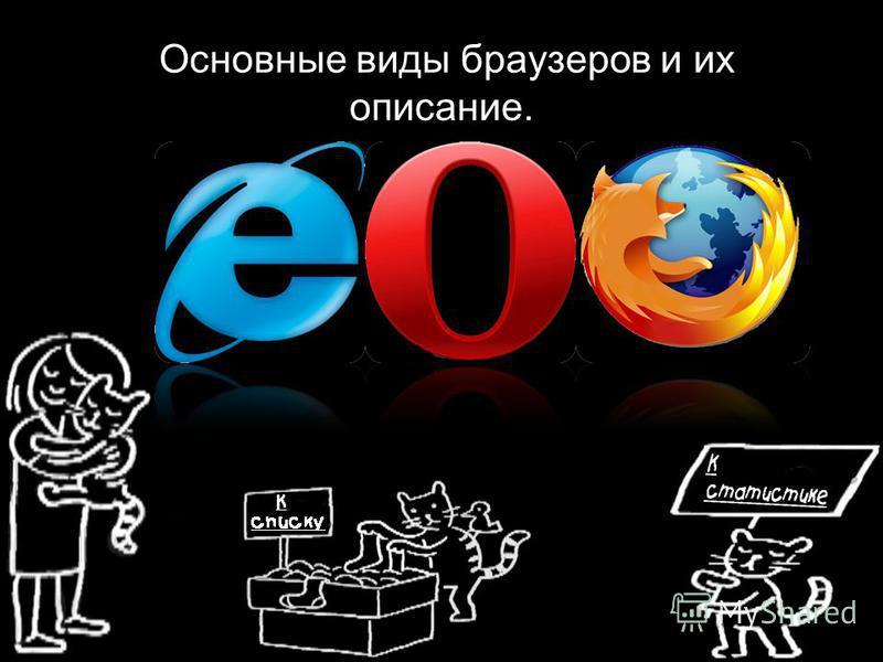 Основные виды браузеров и их описание.